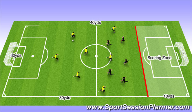 Football/Soccer Session Plan Drill (Colour): Pressuring or dropping off - 7v5
