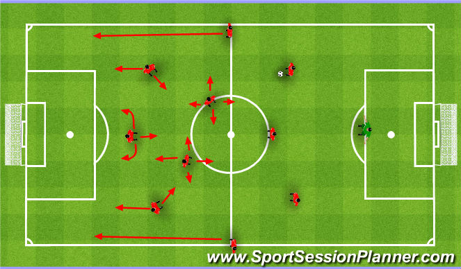 Football/Soccer Session Plan Drill (Colour): Playing out from the back phase II. Wyprowadzenie piłki faza II.