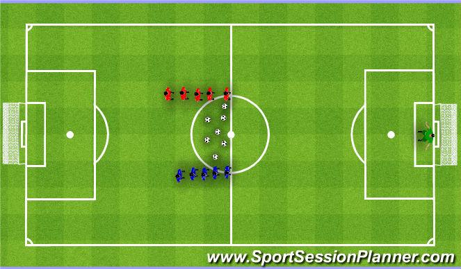 Football/Soccer Session Plan Drill (Colour): Overloads. Gra w przewadze.