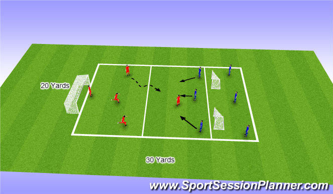 Football/Soccer Session Plan Drill (Colour): High & Low Pressure