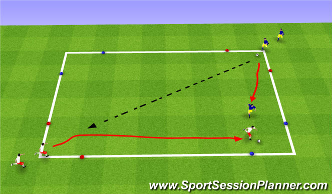 Football/Soccer Session Plan Drill (Colour): 1v1to 3 goals