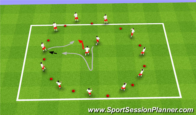 Football/Soccer Session Plan Drill (Colour): 1v1 Circle duel