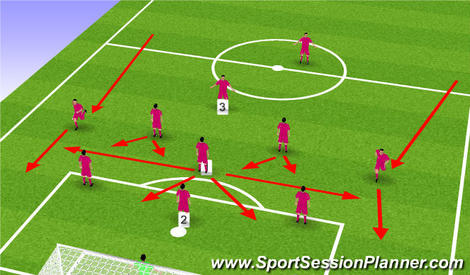 Football/Soccer Session Plan Drill (Colour): FORD Diamond Defending