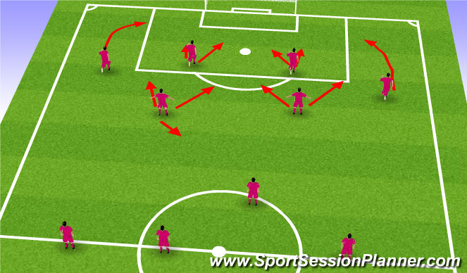 Football/Soccer Session Plan Drill (Colour): FORD Flat Attacking