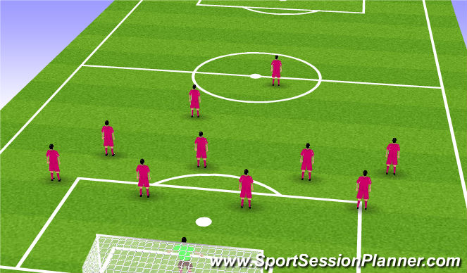 Football/Soccer Session Plan Drill (Colour): FORD Flat Defense