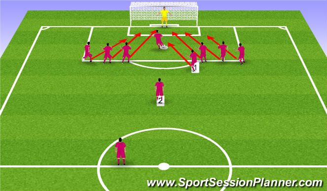 Football/Soccer Session Plan Drill (Colour): PK Attacking/Shooting
