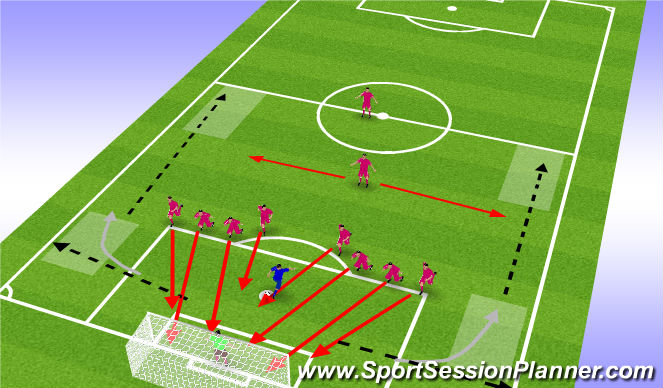 Football/Soccer Session Plan Drill (Colour): PK Defending