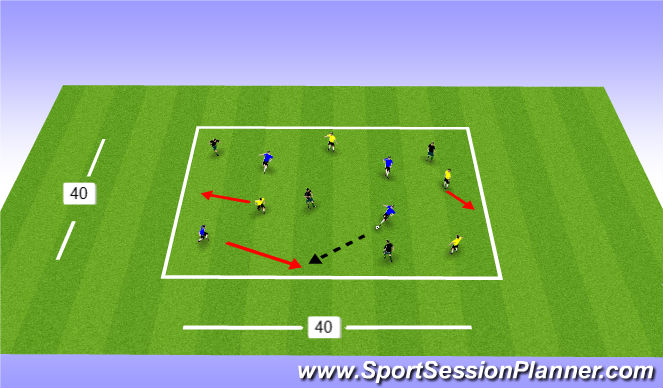 Football/Soccer Session Plan Drill (Colour): 3 color possession