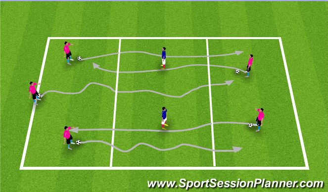 Football/Soccer Session Plan Drill (Colour): 3 Chan. Dribbling