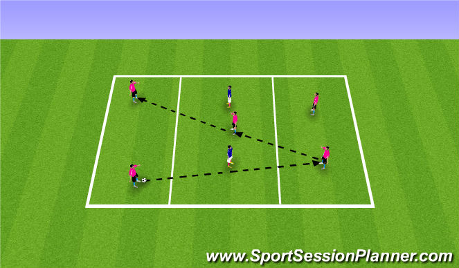 Football/Soccer Session Plan Drill (Colour): 3 Chan. Passing