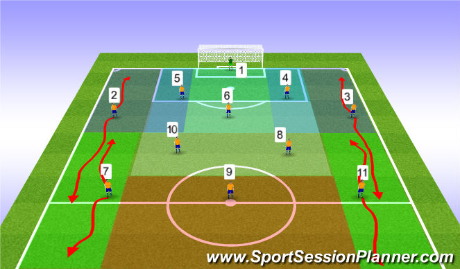 Football/Soccer Session Plan Drill (Colour): 4:3:3 System