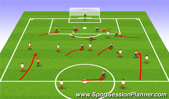 Football/Soccer Session Plan Drill (Colour): 4:3:3 in Defense