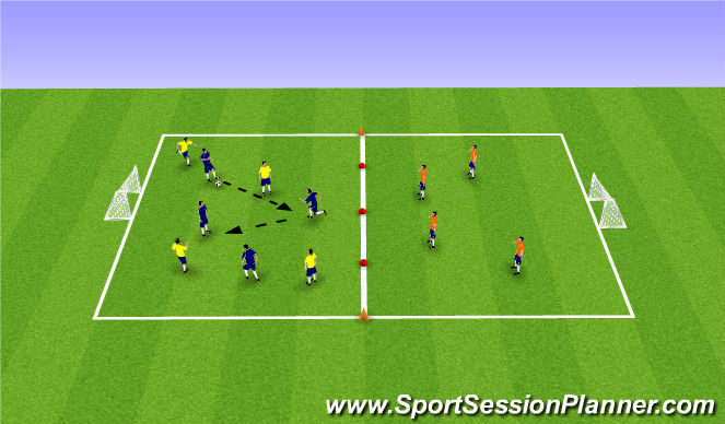 Football/Soccer Session Plan Drill (Colour): Transitions Game