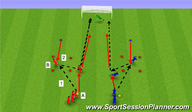 Football/Soccer Session Plan Drill (Colour): Veggspil og skot.