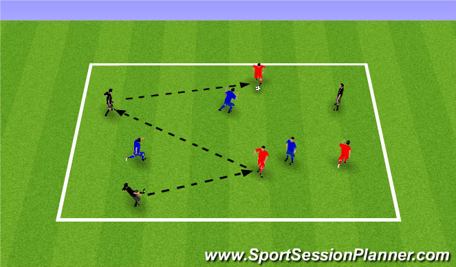 Football/Soccer Session Plan Drill (Colour): 6 á 3.