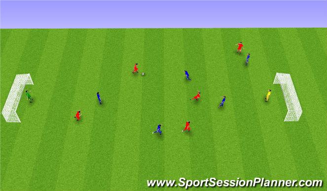 Football/Soccer Session Plan Drill (Colour): Spil á litlum velli.