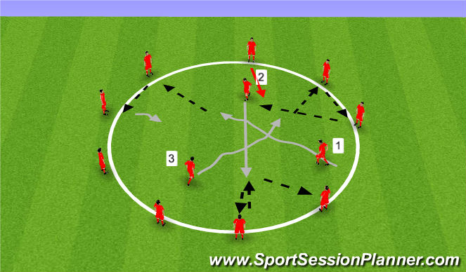 Football/Soccer Session Plan Drill (Colour): Passing & Combination