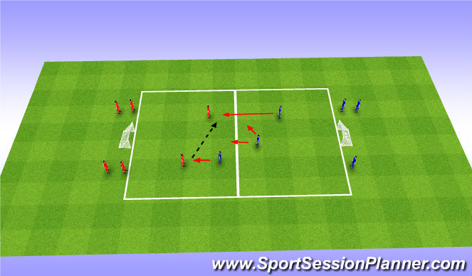 Football/Soccer Session Plan Drill (Colour): Possesion defending