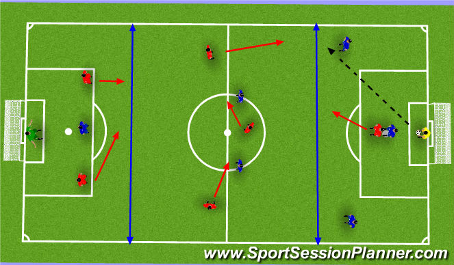 Football/Soccer Session Plan Drill (Colour): SSG Defending the counter attack
