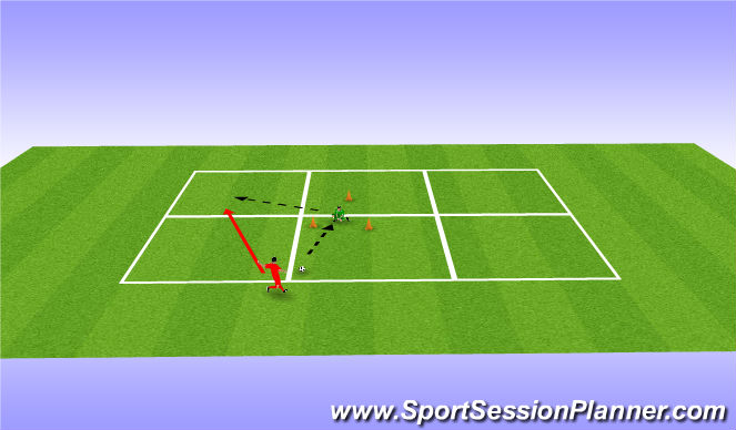 Football/Soccer Session Plan Drill (Colour): Soccer Endurance