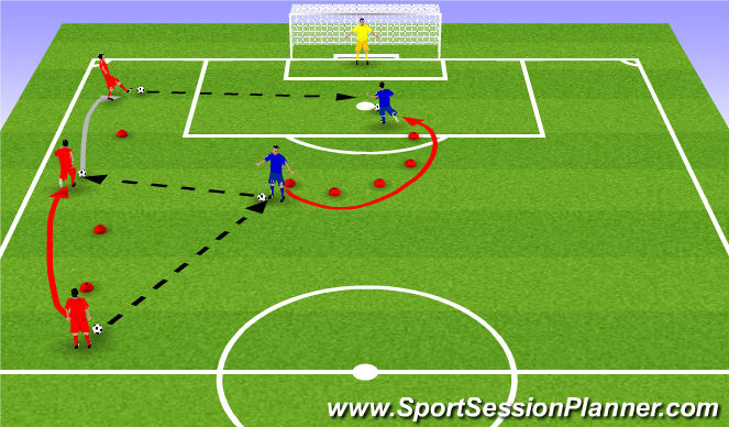 Football/Soccer Session Plan Drill (Colour): Pass, Move, Score