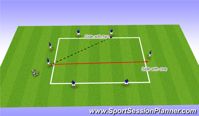 Football/Soccer Session Plan Drill (Colour): Russian Passing