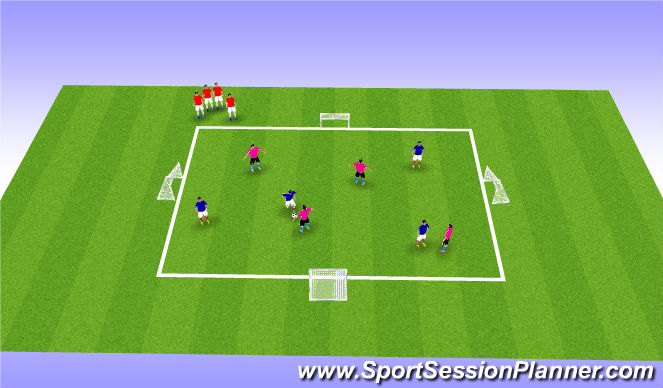 Football/Soccer Session Plan Drill (Colour): Expanded Small Sided-4 Goals