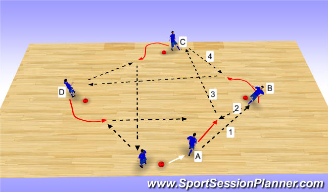 Futsal Session Plan Drill (Colour): Passing Pattern