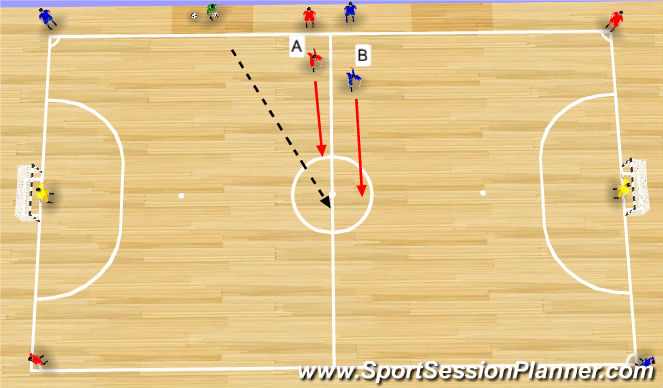 Futsal Session Plan Drill (Colour): Pass or Dribble
