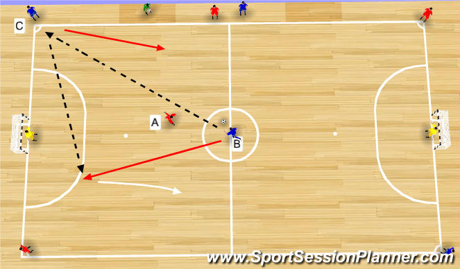 Futsal Session Plan Drill (Colour): Pass or Dribble 2