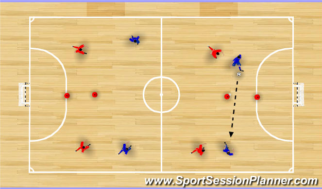 Futsal Session Plan Drill (Colour): Possession Game: Score on Cone Goals