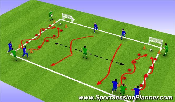 Football/Soccer Session Plan Drill (Colour): Slalom / schieten