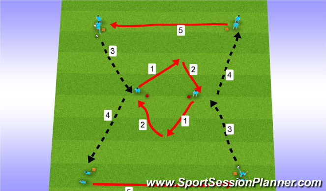 Football/Soccer Session Plan Drill (Colour): Everton Box Passing Drill