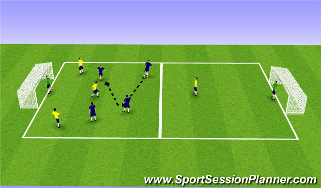 Football/Soccer Session Plan Drill (Colour): 4v3+1