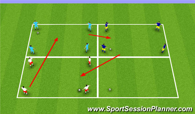 Football/Soccer Session Plan Drill (Colour): Main Theme - Opposed 3v1