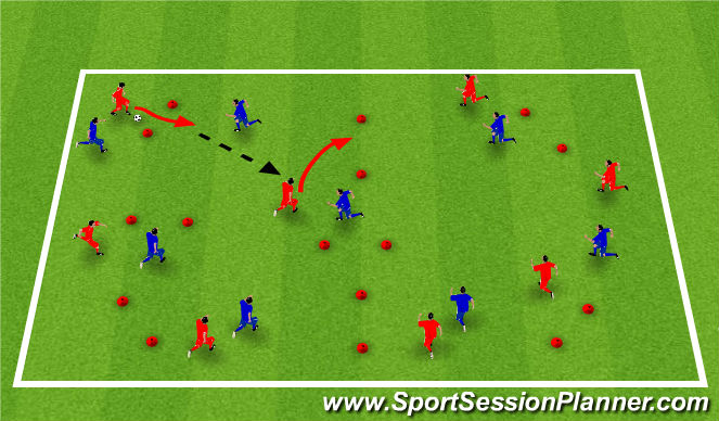 Football/Soccer Session Plan Drill (Colour): SSG dribble to score