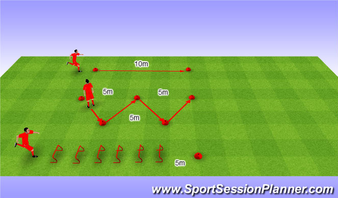 Football/Soccer Session Plan Drill (Colour): Run and speed. Bieg plus szybkość