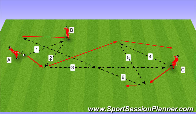 Football/Soccer Session Plan Drill (Colour): Passing drill. Podania.