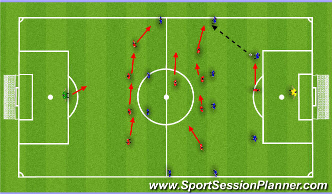 Football/Soccer Session Plan Drill (Colour): Pressing the ball high up the pitch. Zakładnie pressu.