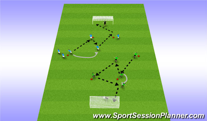 Football/Soccer Session Plan Drill (Colour): Attacking Combinations - Second Striker Finishing