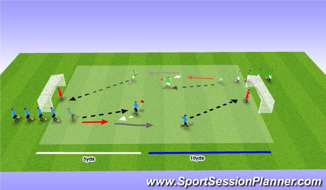 Football/Soccer Session Plan Drill (Colour): Ball Striking Repetitions II