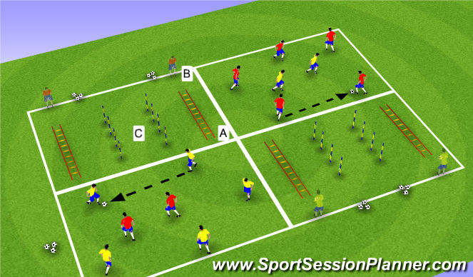 Football/Soccer Session Plan Drill (Colour): Part I: SAQ Rondo