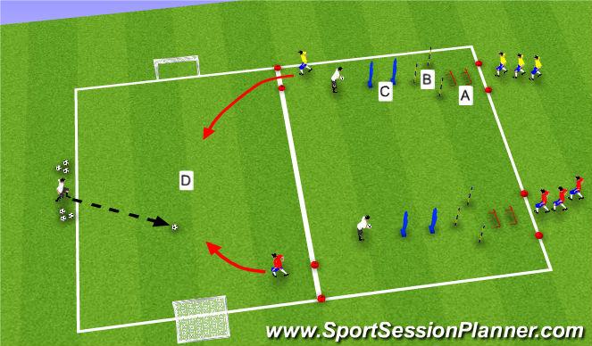 Football/Soccer Session Plan Drill (Colour): Part II: SAQ 1v1