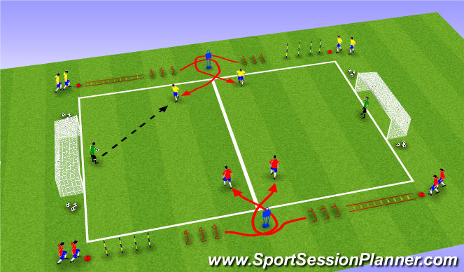 Football/Soccer Session Plan Drill (Colour): Part III: SAQ 2v2