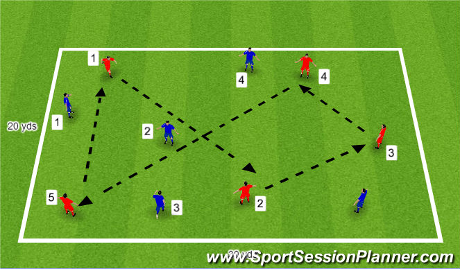 Football/Soccer Session Plan Drill (Colour): Number Passing