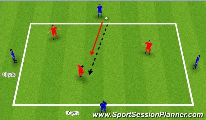 Football/Soccer Session Plan Drill (Colour): 3 vs. 1 Passing