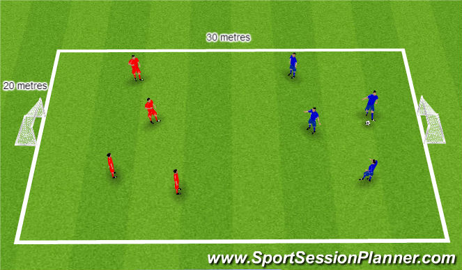 Football/Soccer Session Plan Drill (Colour): 4 v 4 game