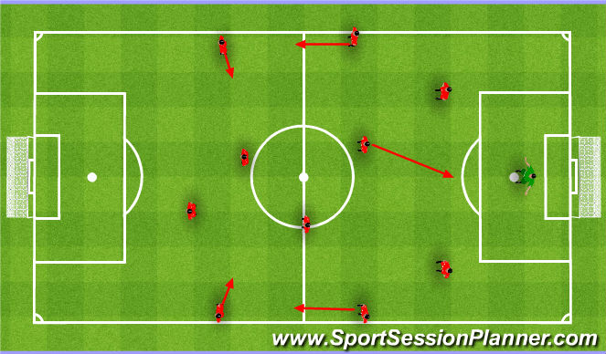 Football/Soccer Session Plan Drill (Colour): Playing out from the back I phase. Wyprowadzenie piłki I faza.