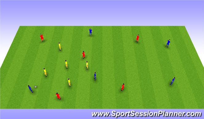 Football/Soccer Session Plan Drill (Colour): 3 team game. Gra na 3 Zespoły.