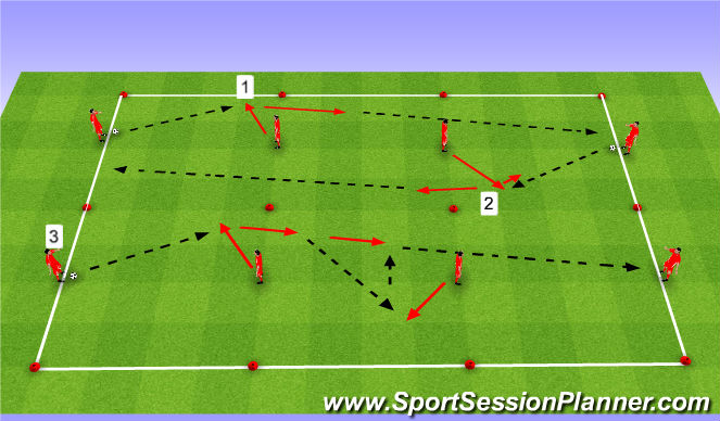 Football/Soccer Session Plan Drill (Colour): Passing and combination